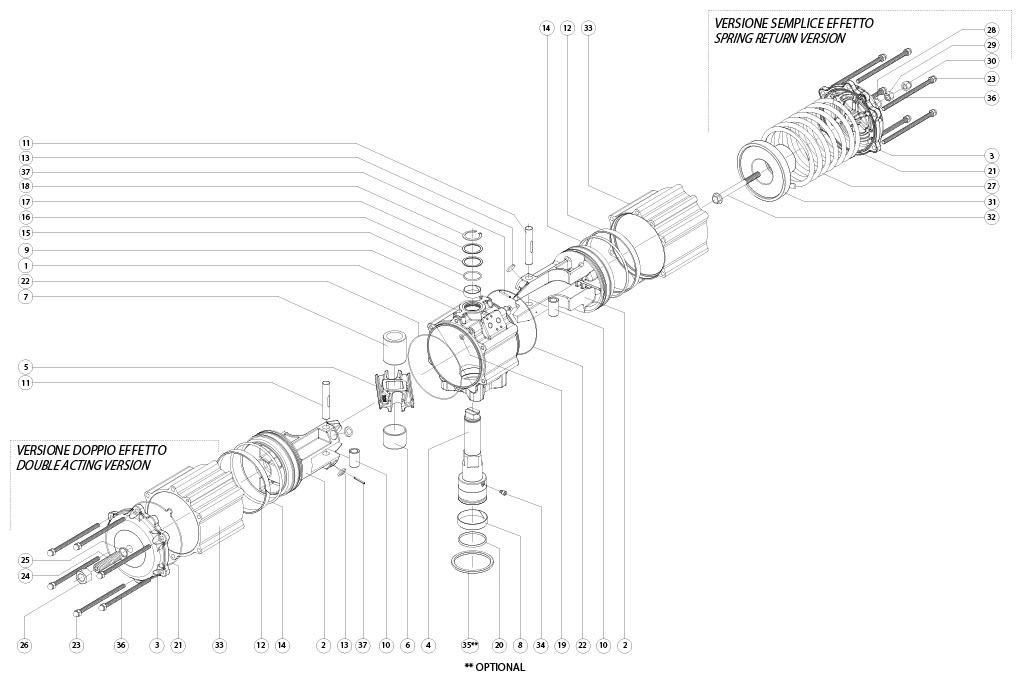 Actuador pneumático de efeito simples GS em alumínio - materiais - COMPONENTES ATUADOR PNEUMÁTICO EFEITO SIMPLES TAMANHO: GS1920