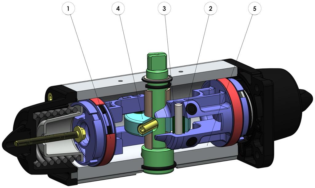 Actuador pneumático de efeito simples GS 40 PSI ÷ 2,8 bar - benefícios -
