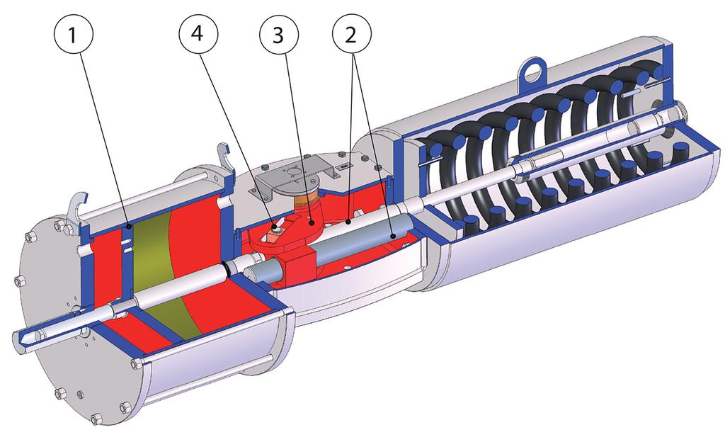 Actuador pneumático de efeito duplo GS Heavy Duty aço-carbono - benefícios -