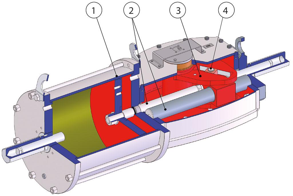 Actuador pneumático de efeito simples GD Heavy Duty aço-carbono - benefícios -