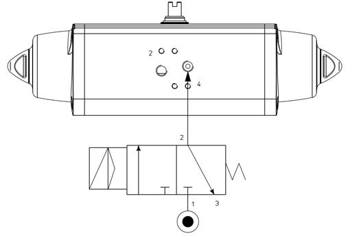 Actuador pneumático de efeito simples GS em alumínio - especificações -
