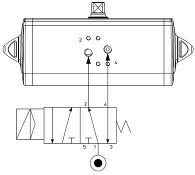 Atuador pneumático de efeito duplo GD em alumínio  - especificações -