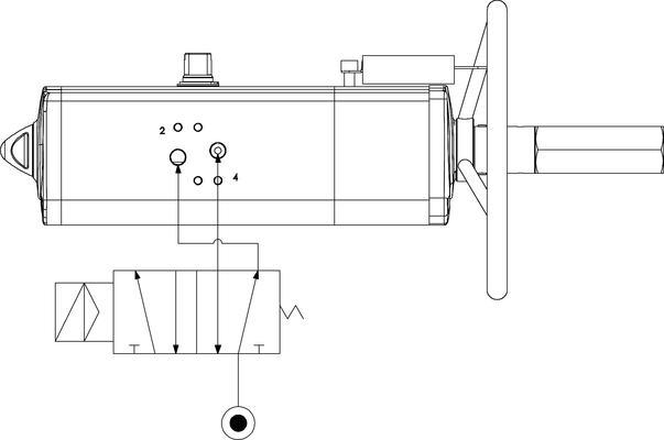 Actuador pneumático de efeito duplo GDV com comando manual integrado - especificações -
