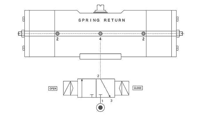 Actuador pneumático de efeito simples GS inox CF8M microfundido - especificações -