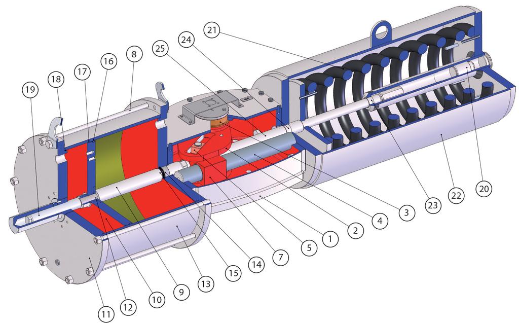 Actuador pneumático de efeito duplo GS Heavy Duty aço-carbono - materiais -